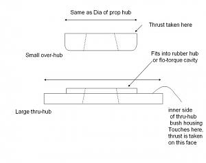 Click image for larger version  Name:thrust washer.jpg Views:182 Size:31.5 KB ID:10266