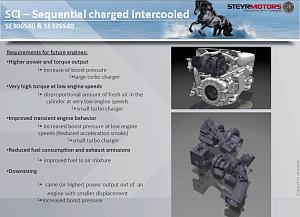 Click image for larger version  Name:SCI Turbo.jpg Views:184 Size:103.2 KB ID:32628