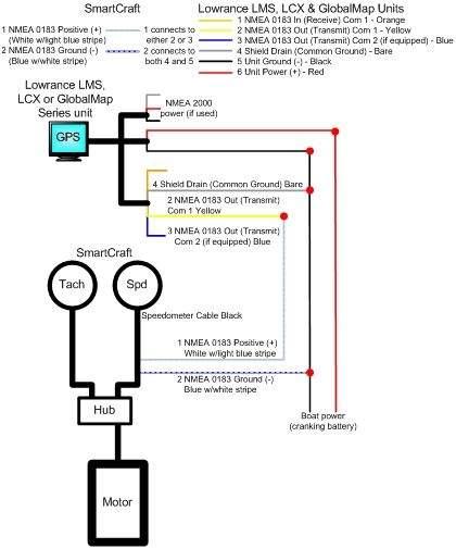 Connecting Evermore GPS to Mercury Smartcraft Speedo - Boatmad com