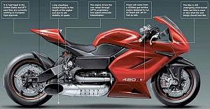 Click image for larger version  Name:mtt-420r-turbine-bike-640x334.jpg Views:89 Size:68.8 KB ID:38256
