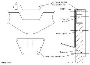 Click image for larger version  Name:Transom mod.jpg Views:209 Size:64.9 KB ID:38265