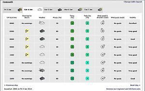Click image for larger version  Name:Weather.jpg Views:134 Size:37.8 KB ID:40751