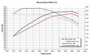 Click image for larger version  Name:Dyno readout.jpg Views:107 Size:85.8 KB ID:44039